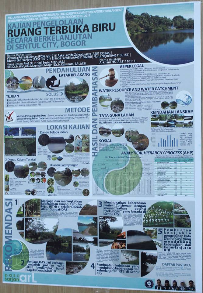 Poster of Rural & Agricultural Landscape Course on the expose of practical task results in Bogor District Office